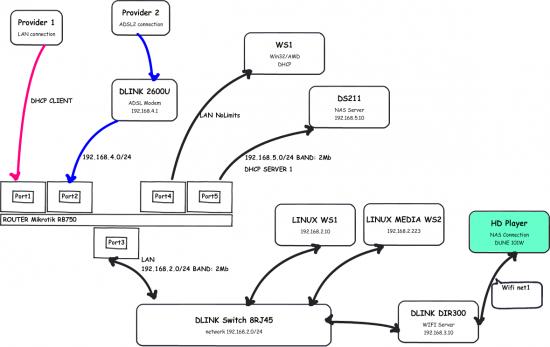 Схема Сети 04/2012