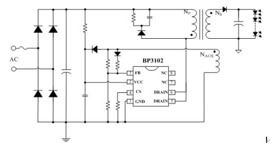BP3102-APP
