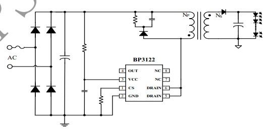 BP3122_APP