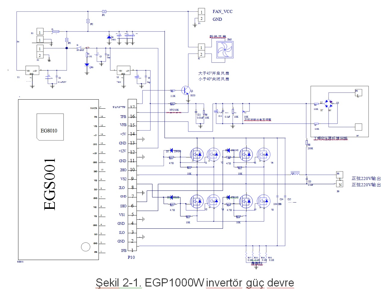 Чистая синусоида инвертора водитель совет egs002